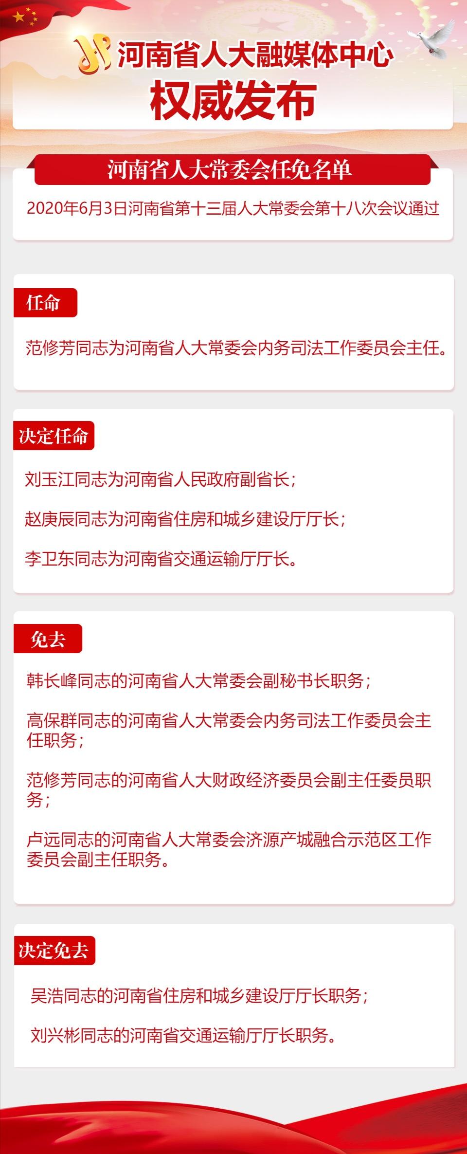 河南省十三届人大常委会第十八次会议发布任免名单