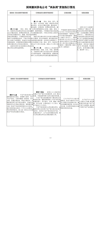 """国网供电公司""""两条例""""贯彻执行情况分工表_0"""